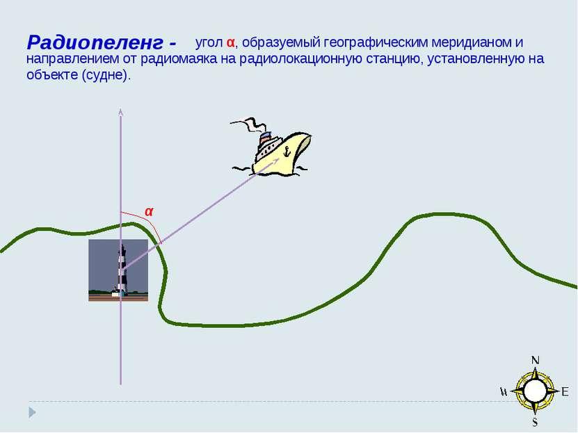 угол α, образуемый географическим меридианом и направлением от радиомаяка на ...