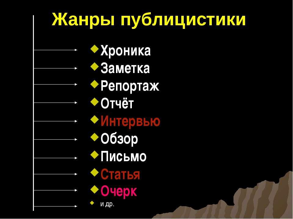Жанры публицистики Хроника Заметка Репортаж Отчёт Интервью Обзор Письмо Стать...