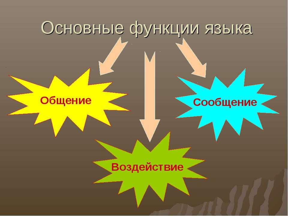 Основные функции языка Общение Сообщение Воздействие