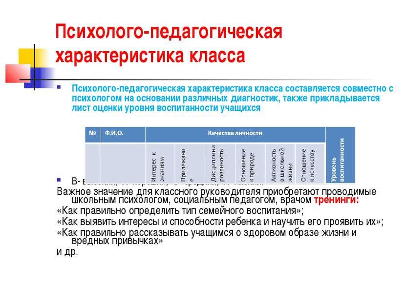 Психолого-педагогическая характеристика класса Психолого-педагогическая харак...