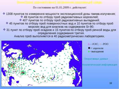 * – АЭС; - РОО ●– аэрозоли ●– выпадения Мониторинг радиоактивного загрязнения...