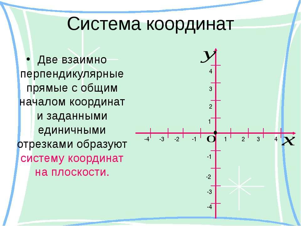 Система координат Две взаимно перпендикулярные прямые с общим началом координ...