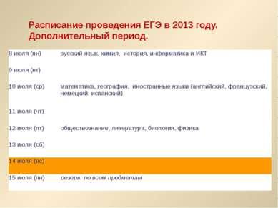 Расписание проведения ЕГЭ в 2013 году. Дополнительный период. 8 июля (пн) рус...