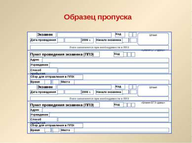 Образец пропуска Экзамен Код Дата проведения Пункт проведения экзамена (ППЭ) ...
