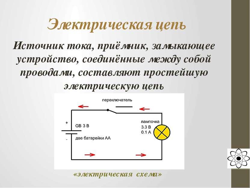 Электрическая цепь Источник тока, приёмник, замыкающее устройство, соединённы...