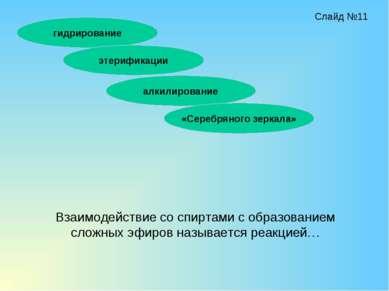 Взаимодействие со спиртами с образованием сложных эфиров называется реакцией…...
