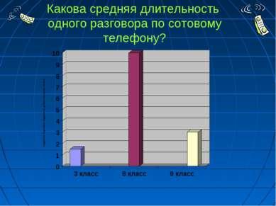 Какова средняя длительность одного разговора по сотовому телефону?