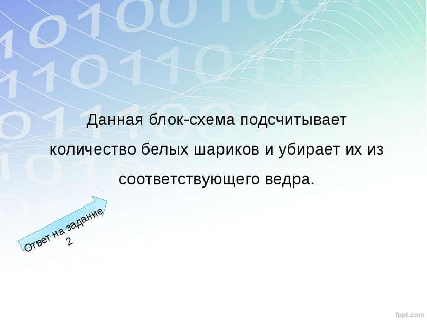 Используемые источники: http://www.edu54.ru/blog/16590/ «Алгоритмы и исполнит...