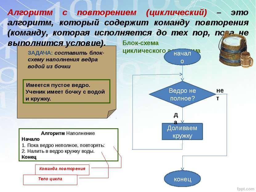 Алгоритм с повторением (циклический) – это алгоритм, который содержит команду...