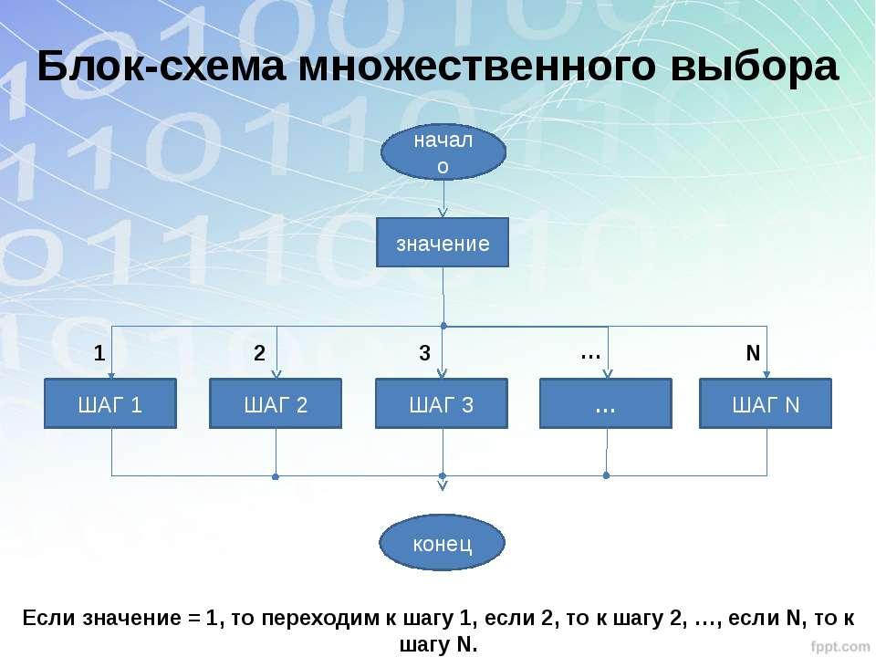 Блок-схема множественного выбора Если значение = 1, то переходим к шагу 1, ес...