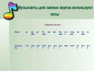 Музыканты для записи звуков используют ноты Первая октава Ноты до До-диез ре ...
