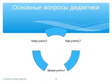 Основные вопросы дидактики Основные категории педагогики * Основные категории...