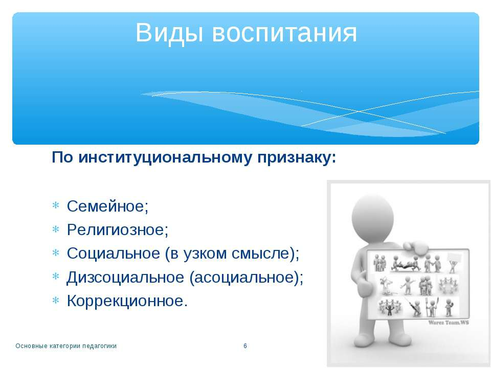 По институциональному признаку: Семейное; Религиозное; Социальное (в узком см...