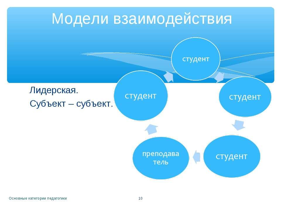 Лидерская. Субъект – субъект. Основные категории педагогики * Модели взаимоде...