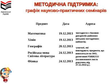 МЕТОДИЧНА ПІДТРИМКА: графік науково-практичних семінарів Предмет Дата Адреса ...