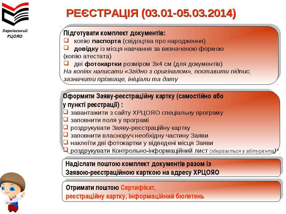 РЕЄСТРАЦІЯ (03.01-05.03.2014) Підготувати комплект документів: копію паспорта...