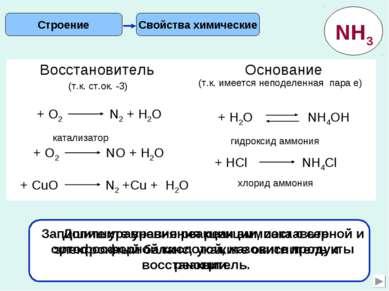 * Свойства химические Строение (т.к. ст.ок. -3) (т.к. имеется неподеленная па...