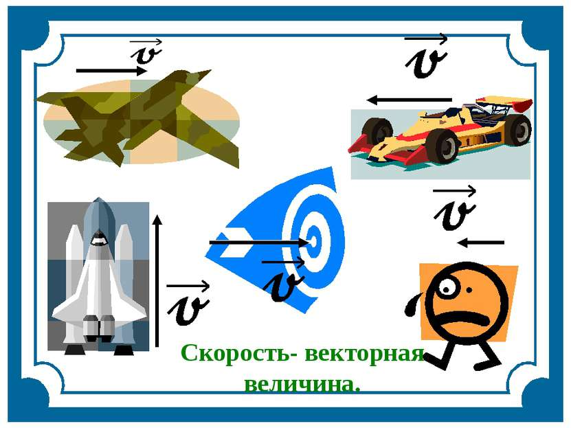 Скорость- векторная величина.