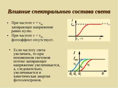 Влияние спектрального состава света При частоте ν = νmin запирающее напряжени...