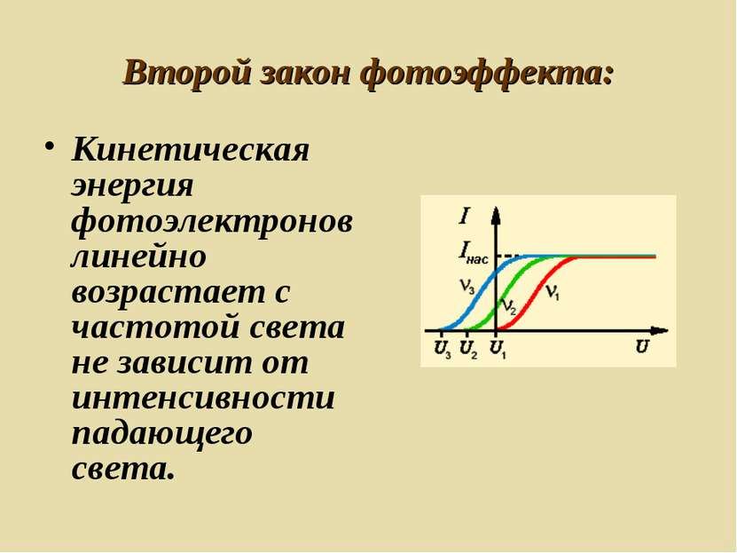 Второй закон фотоэффекта: Кинетическая энергия фотоэлектронов линейно возраст...