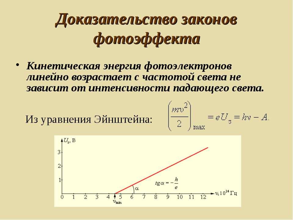 Доказательство законов фотоэффекта Из уравнения Эйнштейна: Кинетическая энерг...
