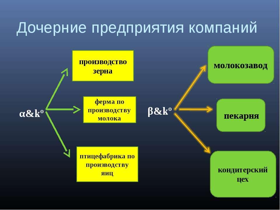 Дочерние предприятия компаний α&kº β&kº производство зерна ферма по производс...