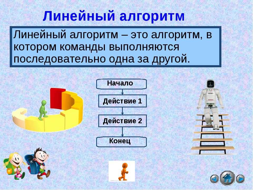 Линейный алгоритм Линейный алгоритм – это алгоритм, в котором команды выполня...