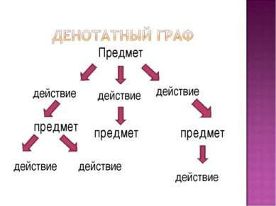Предмет действие предмет действие действие действие действие действие предмет...
