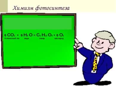 Химизм фотосинтеза 6 СО2 + 6 Н2 О = С6 Н12 О6 + 6 О2 Углекислый газ вода саха...