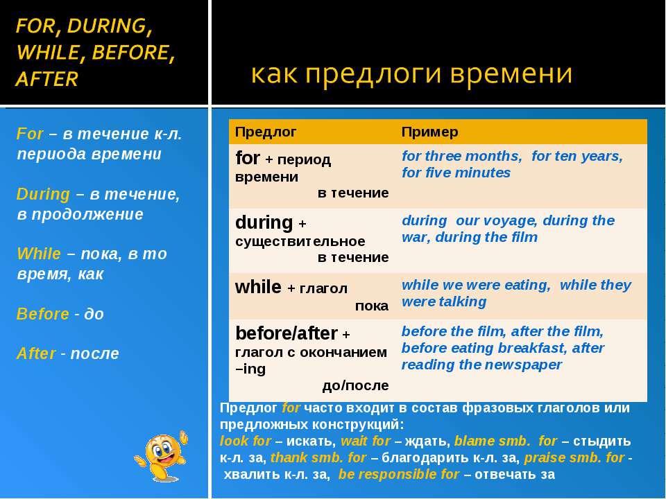 For – в течение к-л. периода времени During – в течение, в продолжение While ...