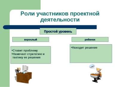Роли участников проектной деятельности Простой уровень Ставит проблему Намеча...