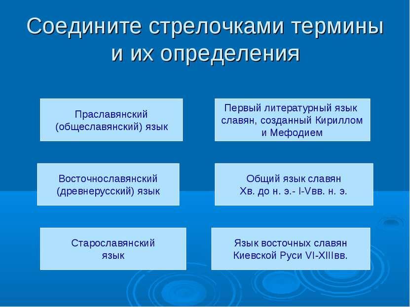 Соедините стрелочками термины и их определения Праславянский (общеславянский)...