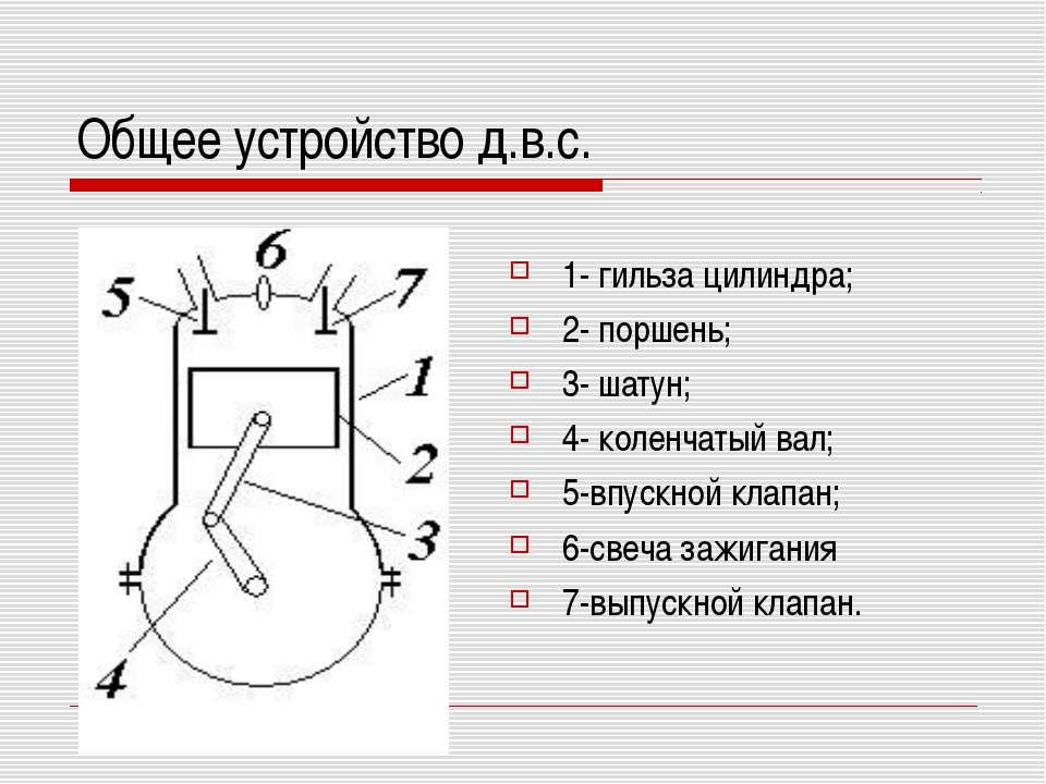 Общее устройство д.в.с. 1- гильза цилиндра; 2- поршень; 3- шатун; 4- коленчат...
