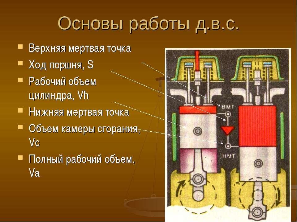 Основы работы д.в.с. Верхняя мертвая точка Ход поршня, S Рабочий объем цилинд...