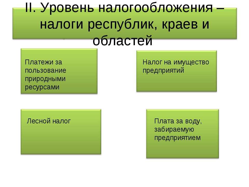 Платежи за пользование природными ресурсами Налог на имущество предприятий Ле...