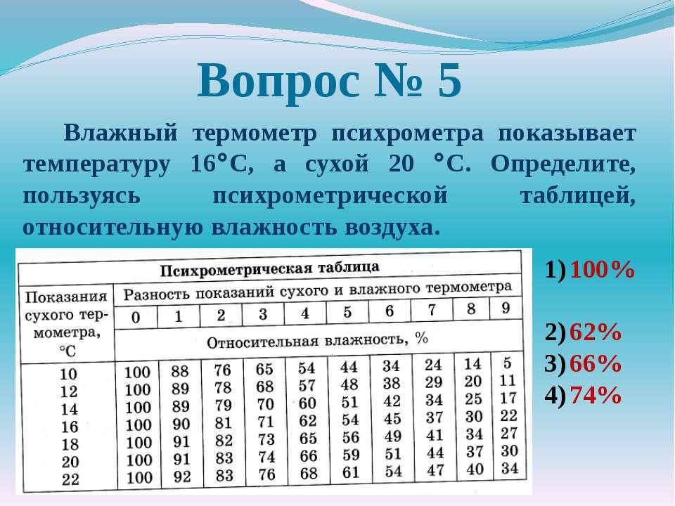 Вопрос № 5 Влажный термометр психрометра показывает температуру 16 C, а сухой...