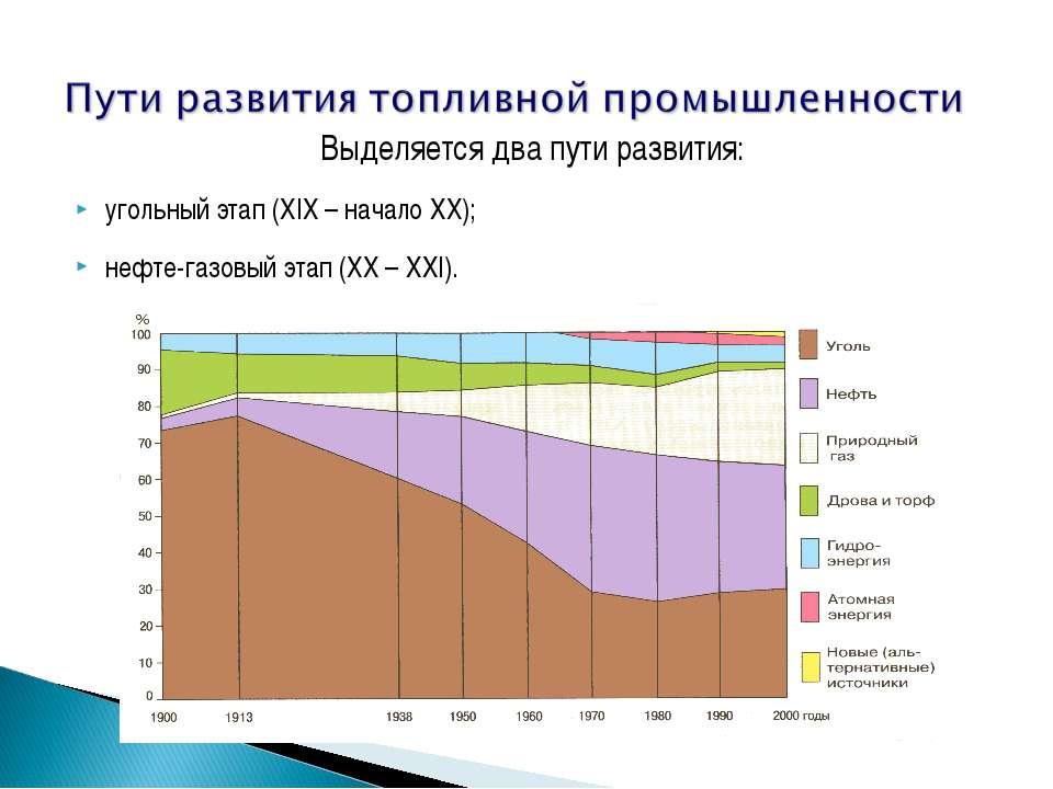 делают таким значение газовой промышленности в мировом хозяйстве хитофайбером Cratex