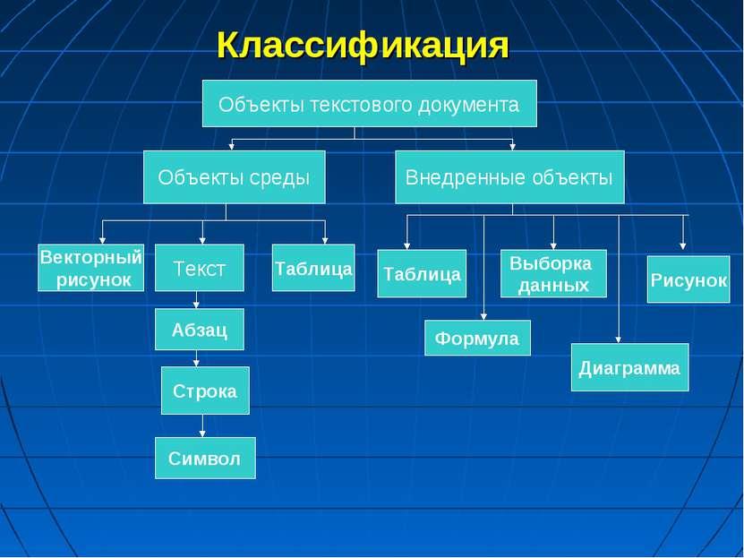 Классификация Объекты текстового документа Объекты среды Векторный рисунок Те...