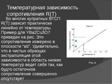 Температурная зависимость сопротивления R(T) Во многих купратных ВТСП R(T) за...