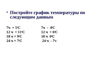Постройте график температуры по следующим данным 7ч + 5оС 7ч - 4оС 12 ч + 11о...