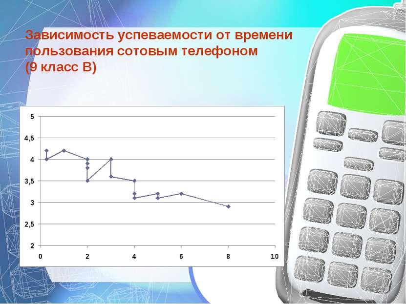 Зависимость успеваемости от времени пользования сотовым телефоном (9 класс В)