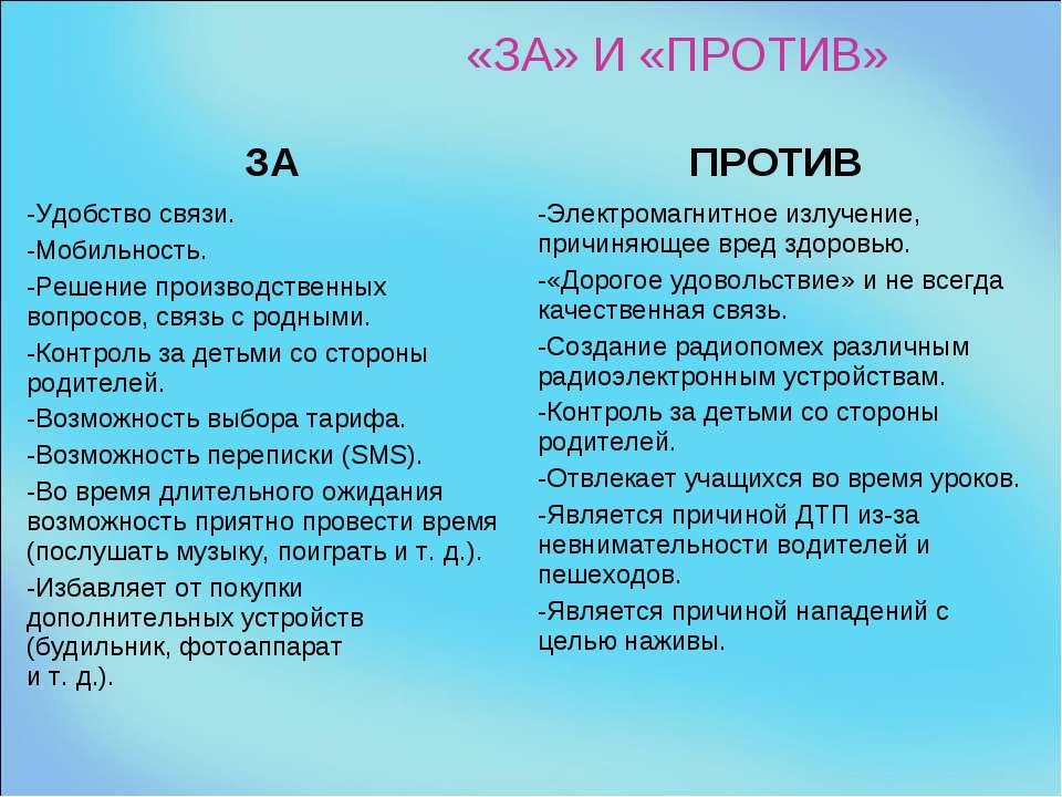 «ЗА» И «ПРОТИВ» ЗА ПРОТИВ -Удобство связи. -Мобильность. -Решение производств...