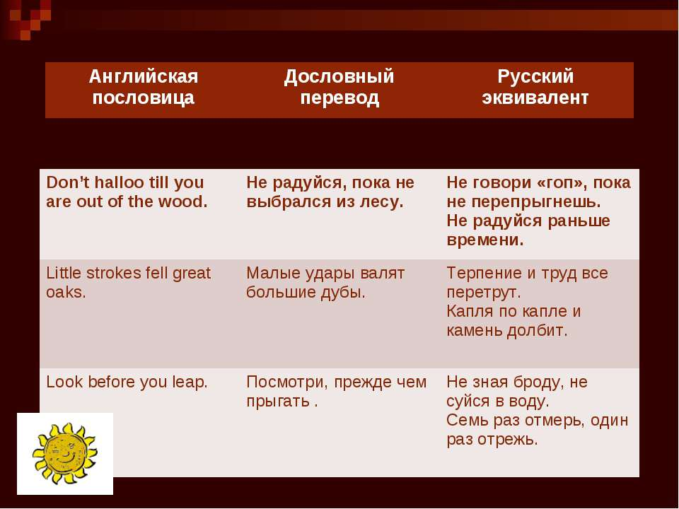 Don't halloo till you are out of the wood. Не радуйся, пока не выбрался из ле...