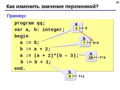 * Как изменить значение переменной? program qq; var a, b: integer; begin a :=...