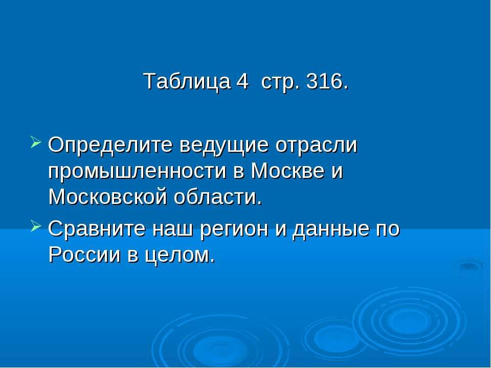 Таблица 4 стр. 316. Определите ведущие отрасли промышленности в Москве и Моск...