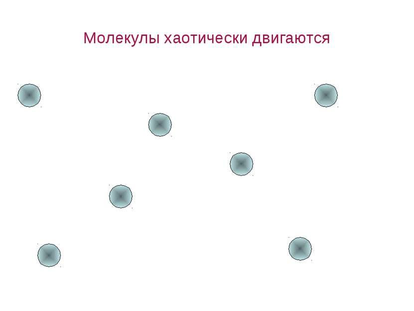 Молекулы хаотически двигаются