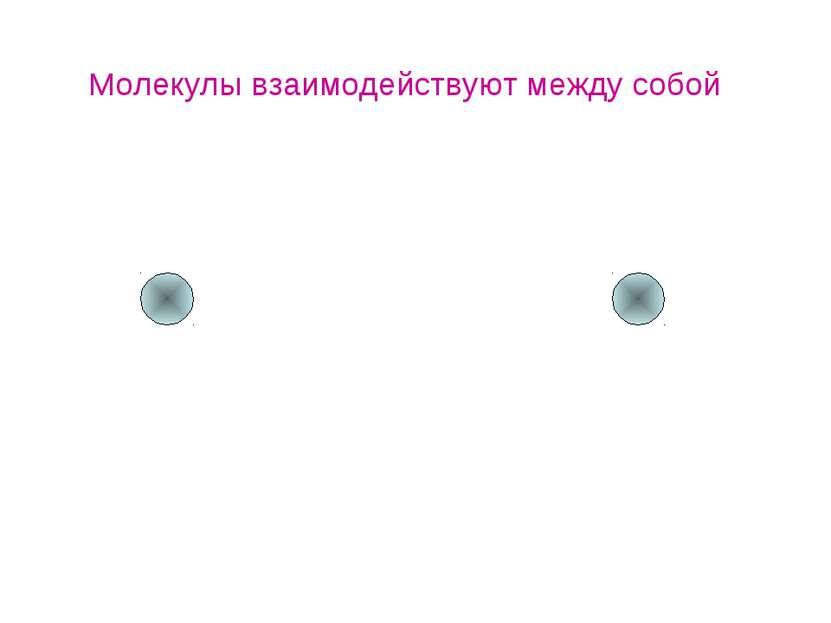 Молекулы взаимодействуют между собой