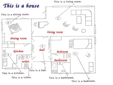 dining room living room bedroom bathroom kitchen toilet hall This is a house