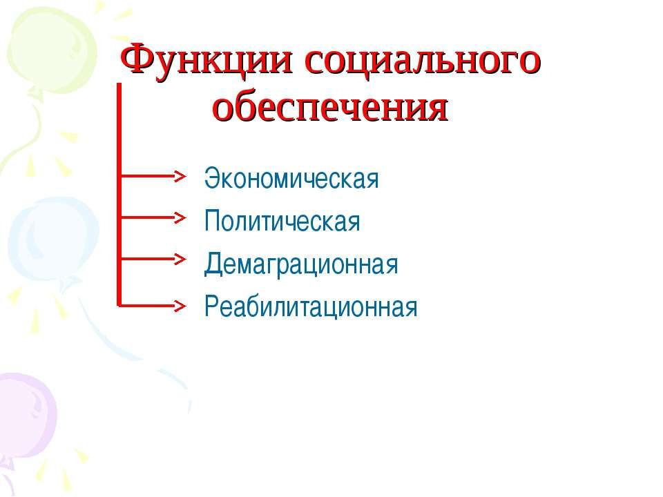 Функции социального обеспечения Экономическая Политическая Демаграционная Реа...