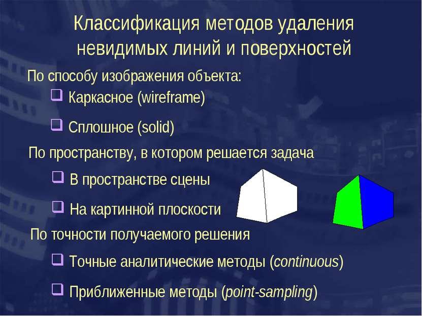 Классификация методов удаления невидимых линий и поверхностей Каркасное (wire...
